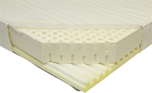 Ikea Matrand Memory Foam And Latex Mattress Review Ikea